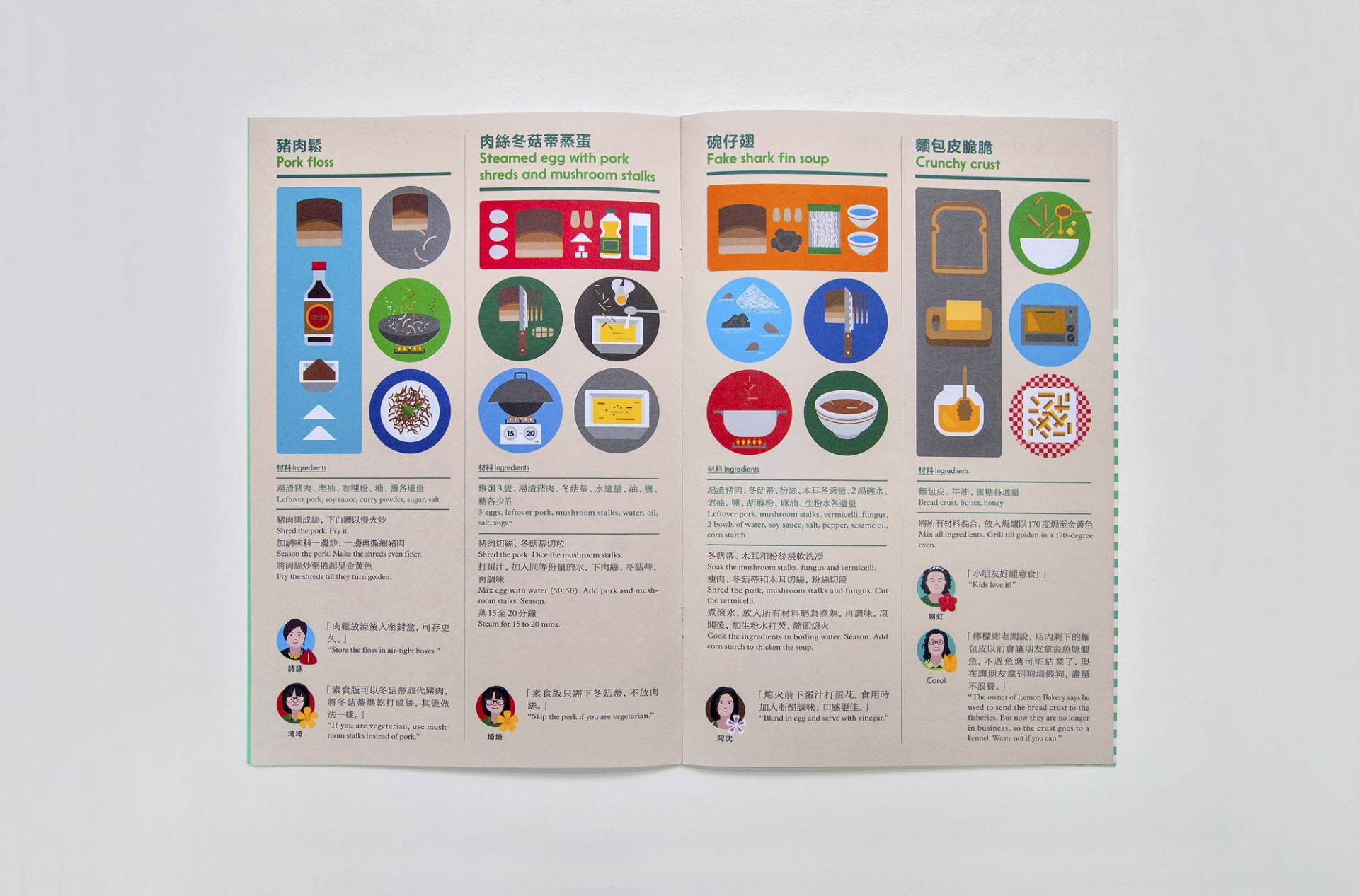 Good Morning Design Sham Shui Po Cherish Food Guide