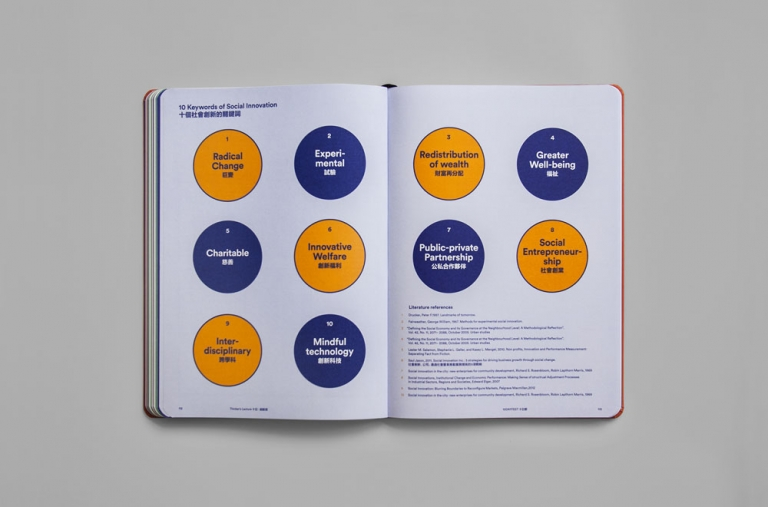 Good Morning Design 10DAYFEST 2015 Book